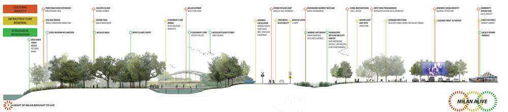 Restoration of Milan, Illinois, by Mitch Heiar, Landscape Architecture Program